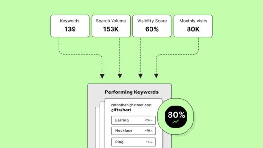 Más rápido, rico en datos, diseñado para agencias de SEO