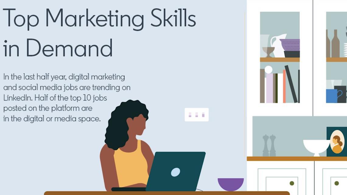 LinkedIn enumera las 10 habilidades de marketing más solicitadas